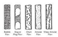 روشهای اندازه گیری جریان چند فازی