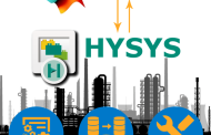 اتصال متلب به hysys