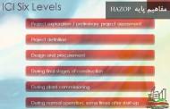 مفاهیم پایه HAZOP