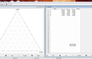 نرم افزار رسم نمودار مثلثی triplot