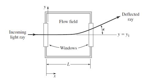 روش های مشاهده جریان