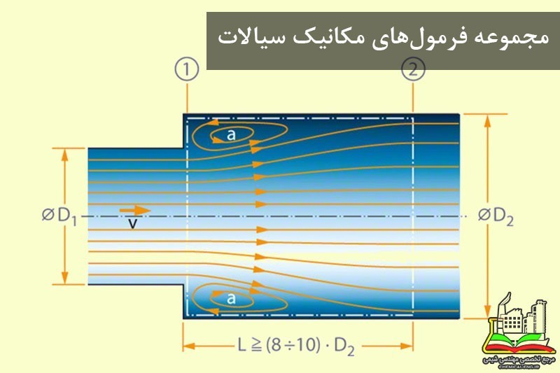 مجموعه فرمولهاي مکانیک سیالات