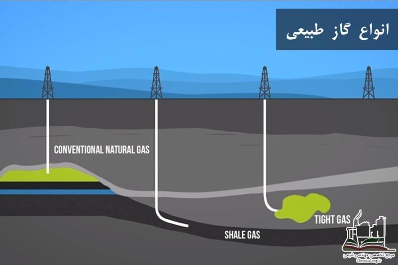 انواع گاز طبیعی