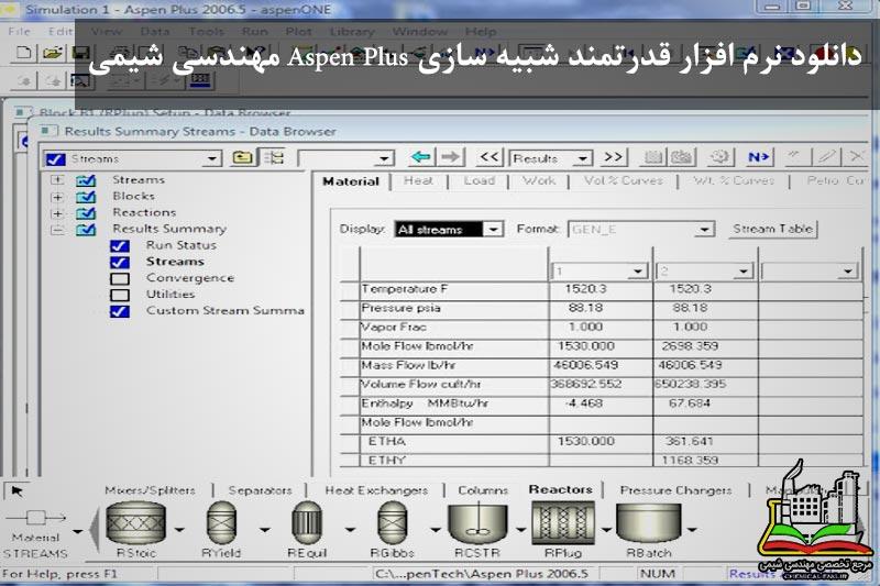 دانلود نرم افزار قدرتمند شبیه سازی Aspen Plus مهندسی شیمی