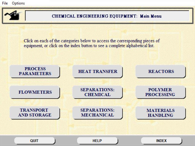 دایره المعارف تجهیزات مهندسی شیمی