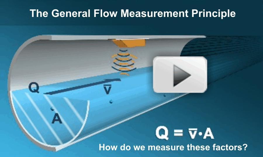 روش های اندازه گیری جریان
