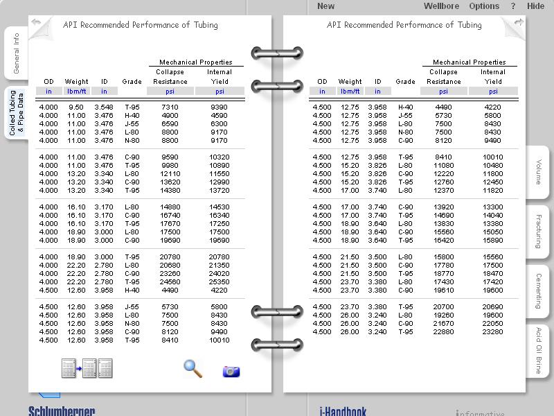 i-Handbook نرم افزار هندبوک مهندسی شیمی